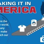 manufacturing infographics