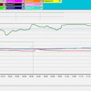 smokehouse controller report
